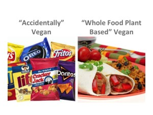 Vegan vs Whole Plant Based Foods