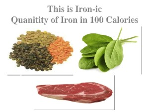 Iron content comparison steak, lentils and spinach